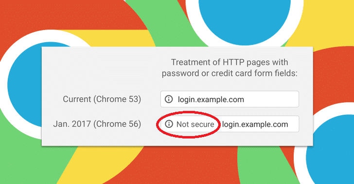 Google Chrome with unencrypted site